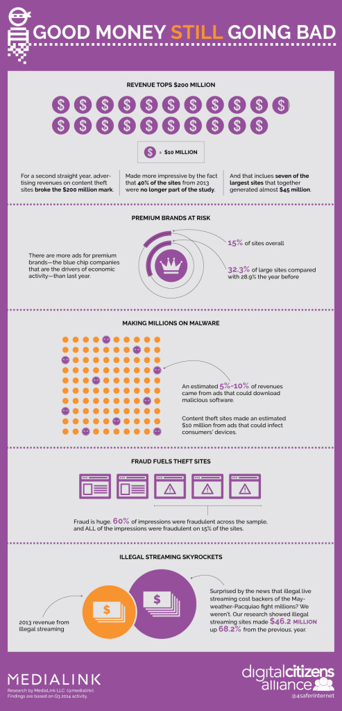 GoodMoney_Infographic3a